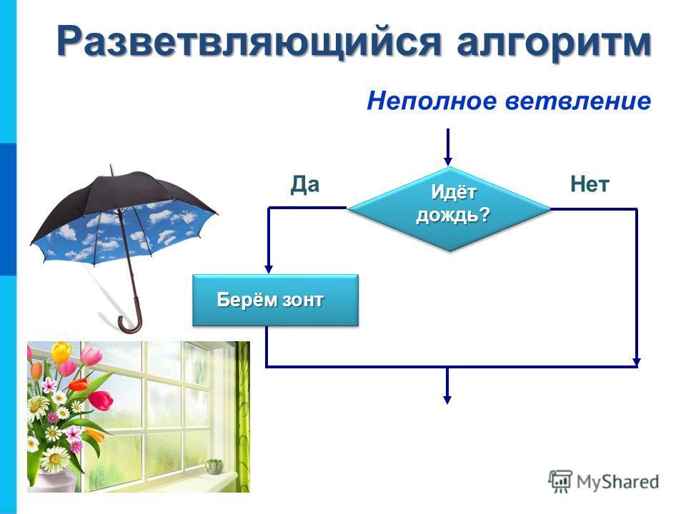 Разветвляющийся алгоритм Идёт дождь? НетДа Берём зонт Неполное ветвление