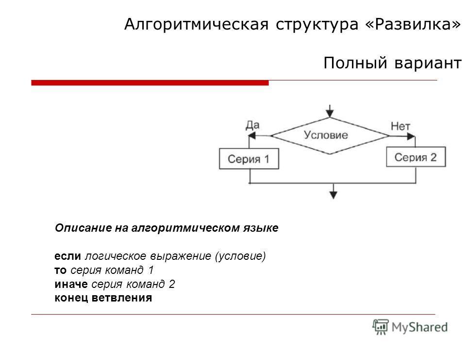 Алгоритмическая структура «Развилка» Полный вариант Описание на алгоритмическом языке если логическое выражение (условие) то серия команд 1 иначе серия команд 2 конец ветвления