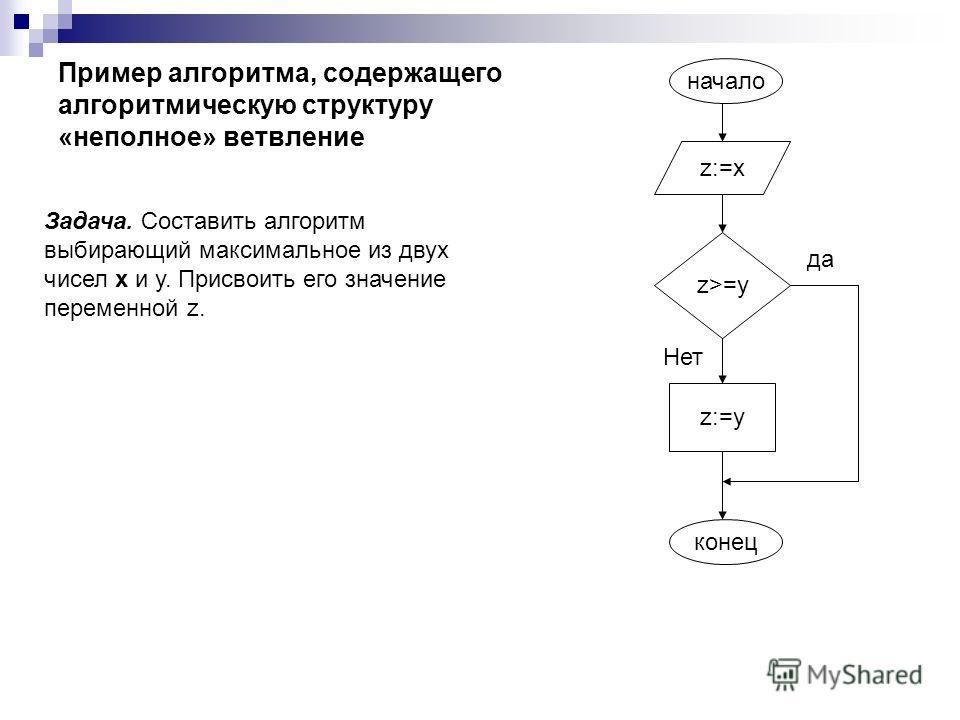 Пример алгоритма, содержащего алгоритмическую структуру «неполное» ветвление Задача. Составить алгоритм выбирающий максимальное из двух чисел х и у. Присвоить его значение переменной z. начало z:=х z>=y z:=y конец да Нет