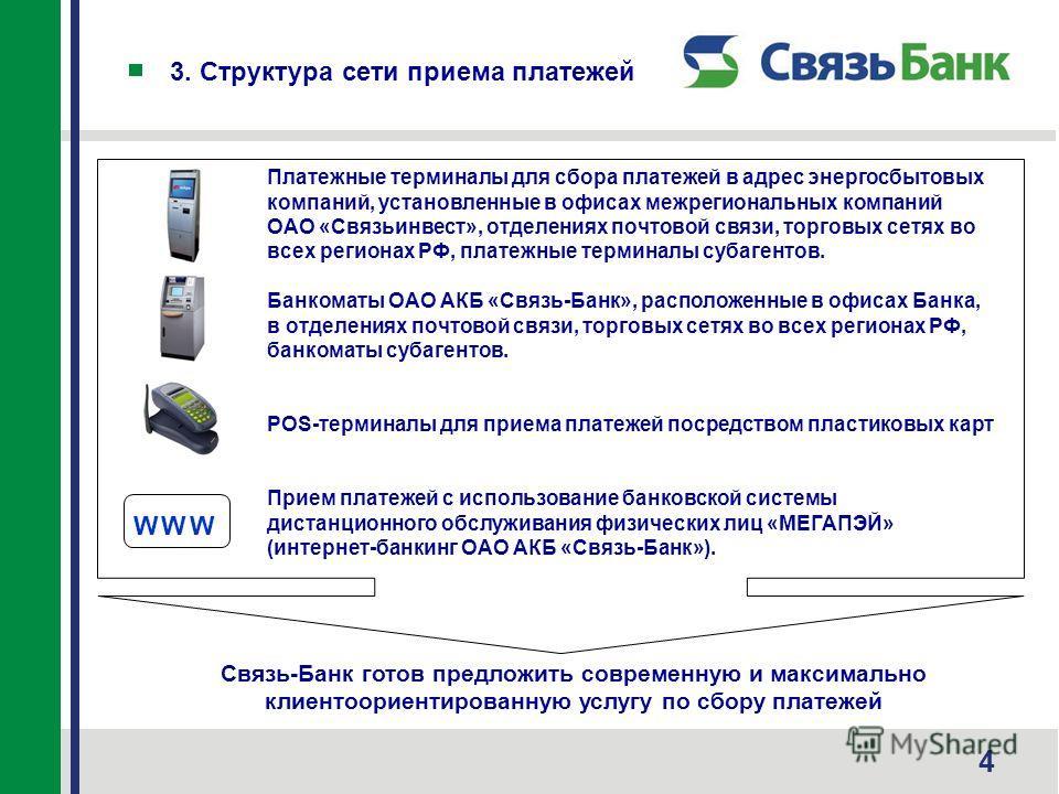 3. Структура сети приема платежей 4 Платежные терминалы для сбора платежей в адрес энергосбытовых компаний, установленные в офисах межрегиональных компаний ОАО «Связьинвест», отделениях почтовой связи, торговых сетях во всех регионах РФ, платежные те