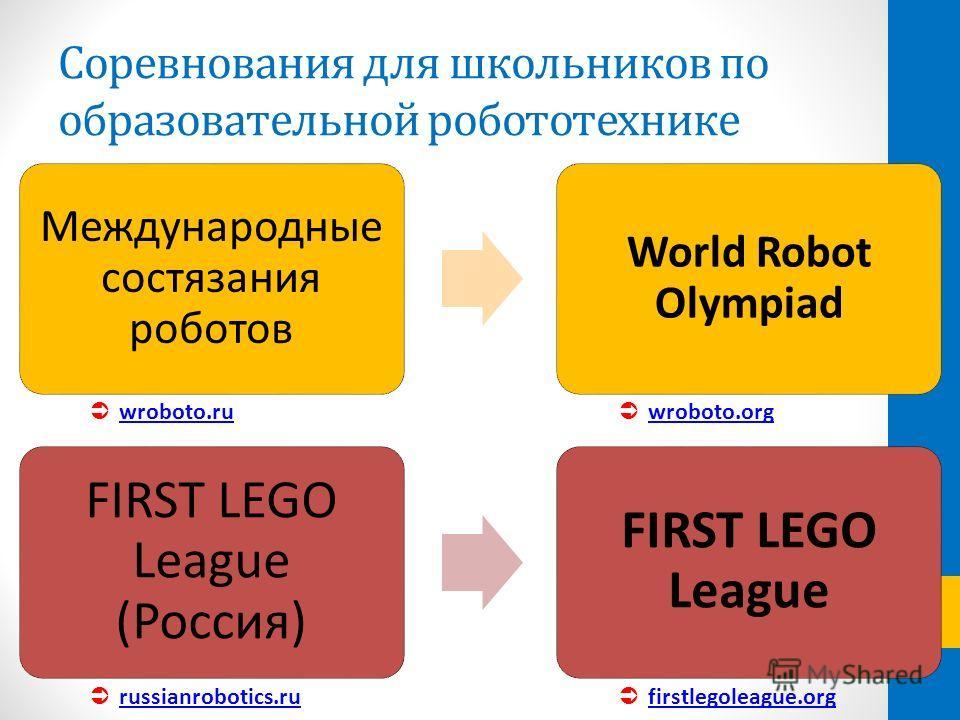 Соревнования для школьников по образовательной робототехнике Международные состязания роботов World Robot Olympiad FIRST LEGO League (Россия) FIRST LEGO League wroboto.ru wroboto.org firstlegoleague.org russianrobotics.ru
