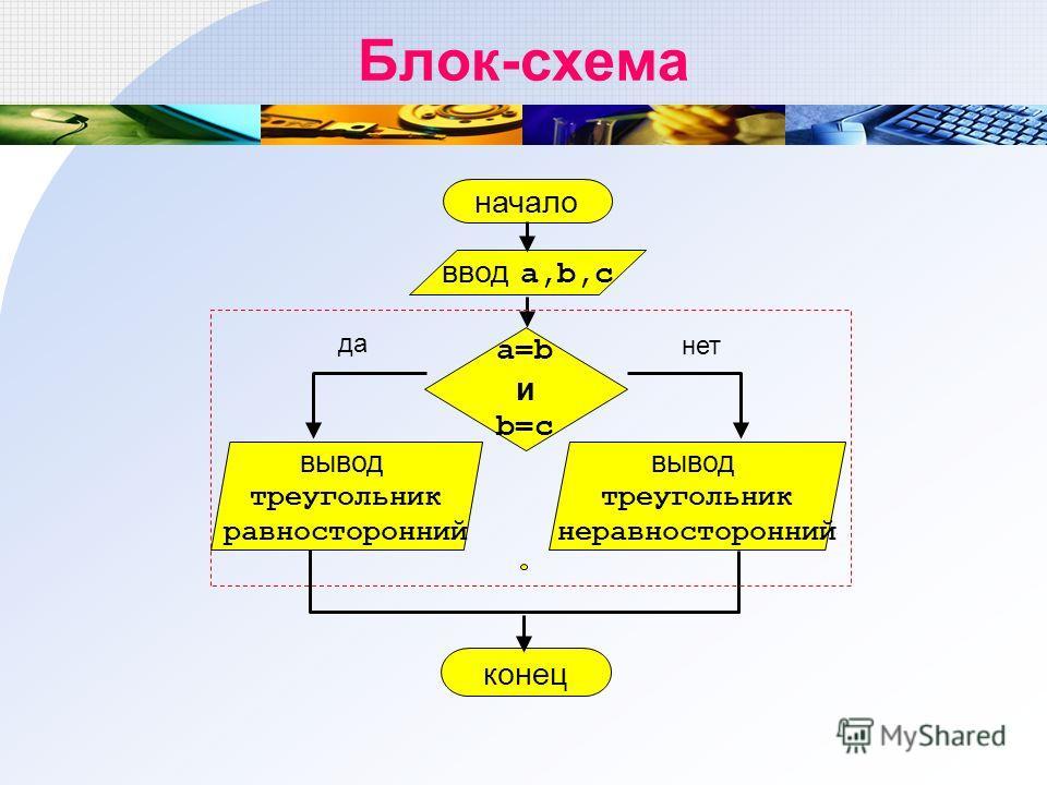 Блок-схема начало ввод a,b