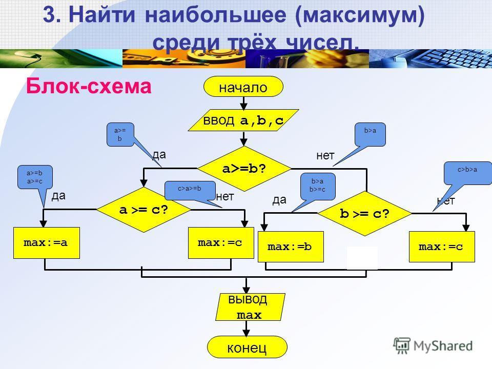 3. Найти наибольшее (максимум) среди трёх чисел. Блок-схема начало ввод a,b,c конец да нет a>=b? да нет a > = c? да нет b > = c? a>= b b>a a>=b a>=c c>a>=b c>b>a b>a b>=c max:=amax:=c max:=bmax:=c вывод max