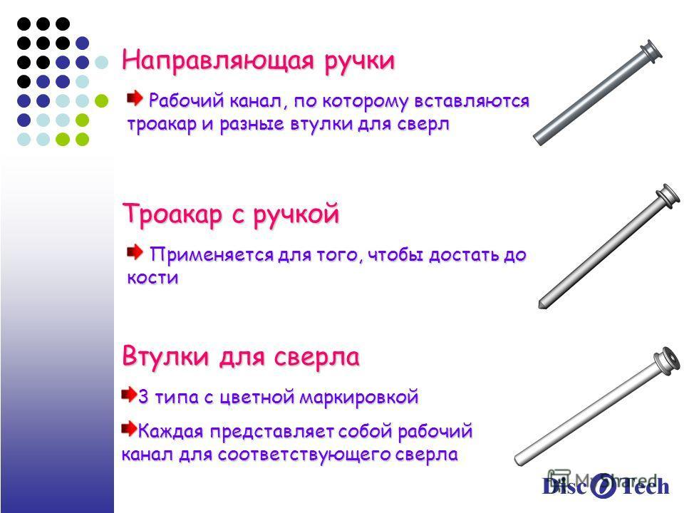 Направляющая ручки Рабочий канал, по которому вставляются троакар и разные втулки для сверл Рабочий канал, по которому вставляются троакар и разные втулки для сверл Троакар с ручкой Применяется для того, чтобы достать до кости Применяется для того, ч