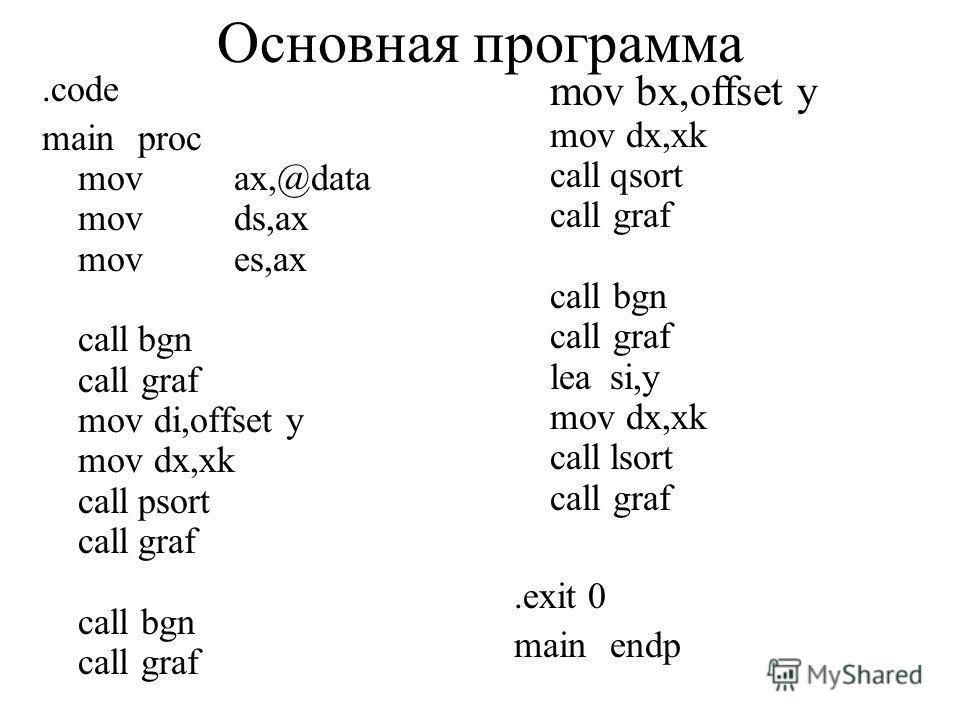 Основная программа.code mainproc movax,@data movds,ax moves,ax callbgn call graf mov di,offset y mov dx,xk callpsort callgraf call bgn call graf mov bx,offset y mov dx,xk callqsort call graf call bgn call graf leasi,y mov dx,xk calllsort call graf.ex