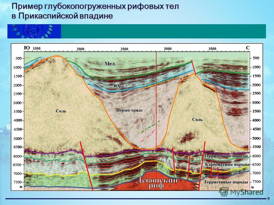 Пример глубокопогруженных рифовых тел в Прикаспийской впадине 9
