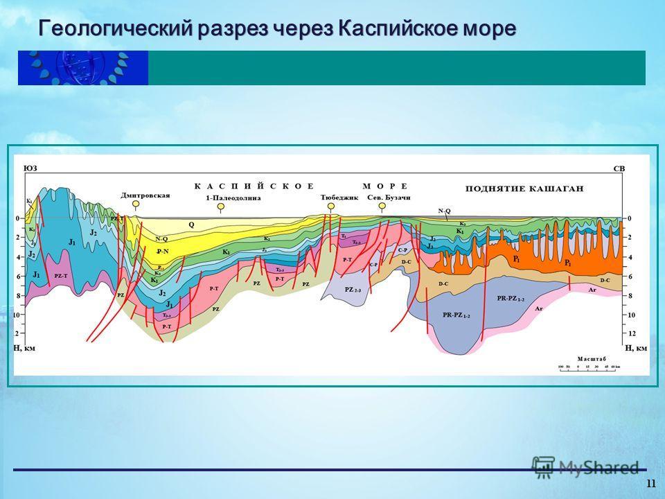 ЮЗСВ Геологический разрез через Каспийское море 11