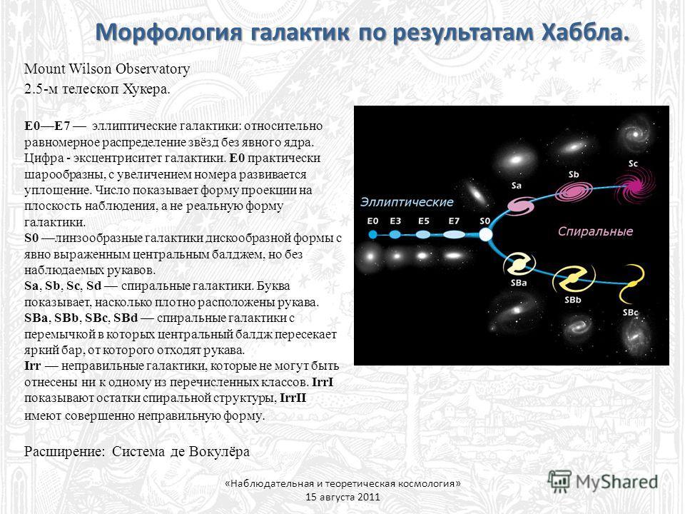 Морфология галактик по результатам Хаббла. «Наблюдательная и теоретическая космология» 15 августа 2011 Mount Wilson Observatory 2.5-м телескоп Хукера. E0E7 эллиптические галактики: относительно равномерное распределение звёзд без явного ядра. Цифра -