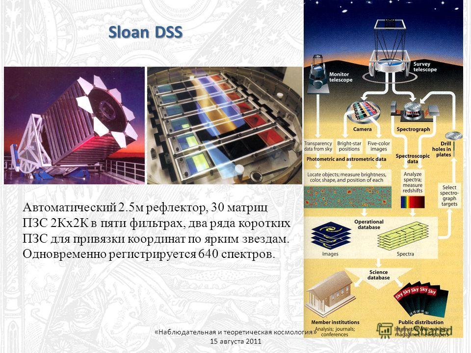 Автоматический 2.5м рефлектор, 30 матриц ПЗС 2Кх2К в пяти фильтрах, два ряда коротких ПЗС для привязки координат по ярким звездам. Одновременно регистрируется 640 спектров. Sloan DSS «Наблюдательная и теоретическая космология» 15 августа 2011