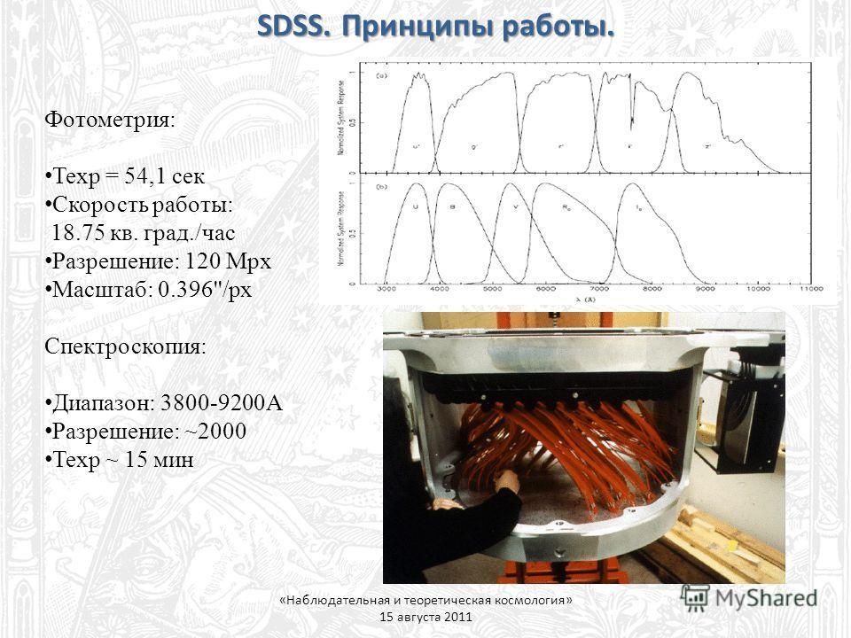 SDSS. Принципы работы. «Наблюдательная и теоретическая космология» 15 августа 2011 Фотометрия: Texp = 54,1 сек Скорость работы: 18.75 кв. град./час Разрешение: 120 Mpx Масштаб: 0.396''/px Спектроскопия: Диапазон: 3800-9200А Разрешение: ~2000 Texp ~ 1