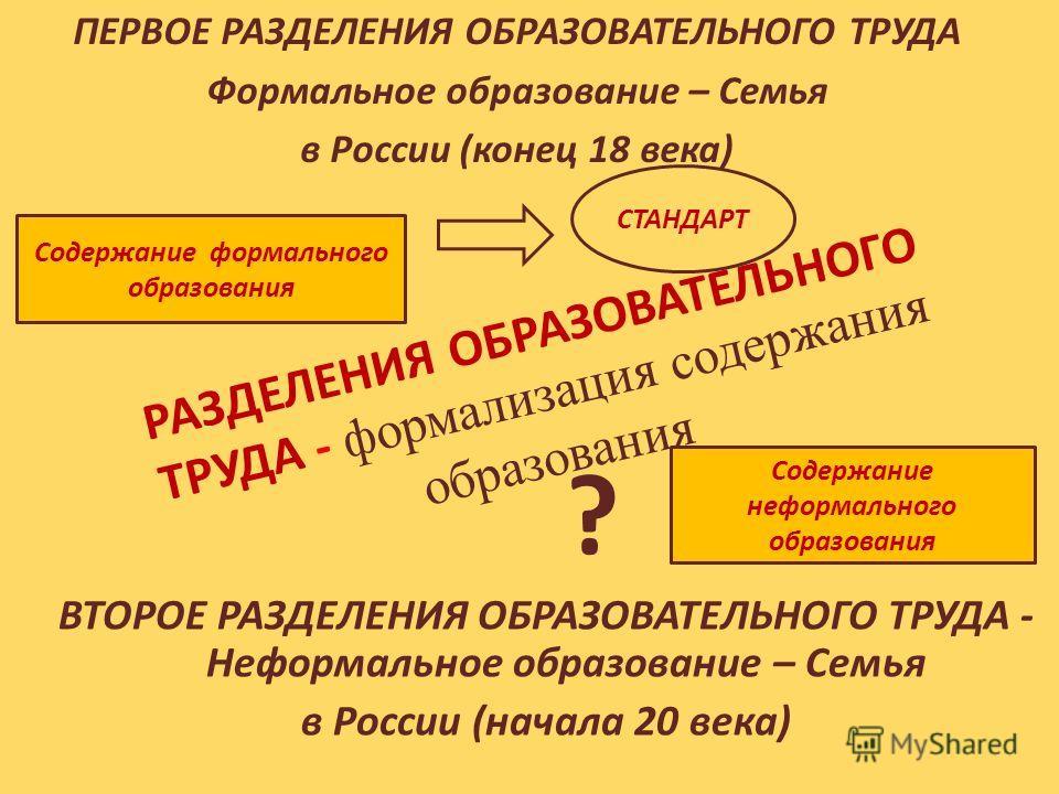 РАЗДЕЛЕНИЯ ОБРАЗОВАТЕЛЬНОГО ТРУДА - формализация содержания образования ПЕРВОЕ РАЗДЕЛЕНИЯ ОБРАЗОВАТЕЛЬНОГО ТРУДА Формальное образование – Семья в России (конец 18 века) ВТОРОЕ РАЗДЕЛЕНИЯ ОБРАЗОВАТЕЛЬНОГО ТРУДА - Неформальное образование – Семья в Рос