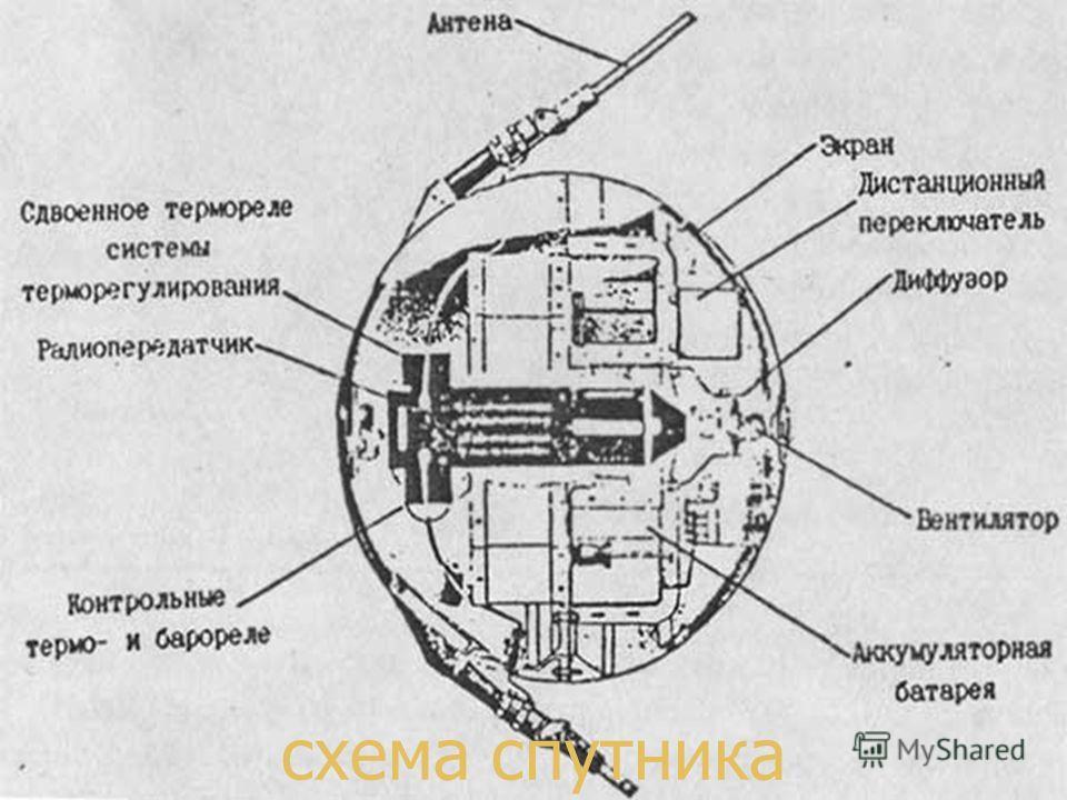 схема спутника