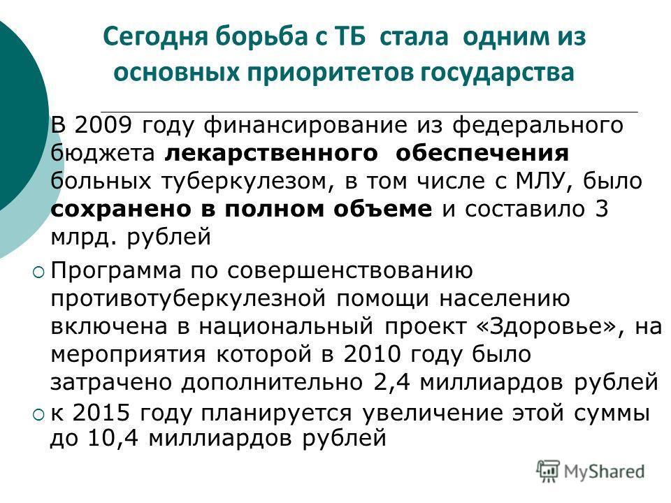 Сегодня борьба с ТБ стала одним из основных приоритетов государства В 2009 году финансирование из федерального бюджета лекарственного обеспечения больных туберкулезом, в том числе с МЛУ, было сохранено в полном объеме и составило 3 млрд. рублей Прогр