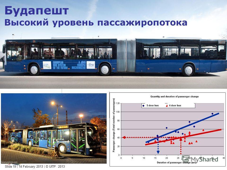 Будапешт Высокий уровень пассажиропотока Slide 19 | 14 February 2013 | © UITP 2013