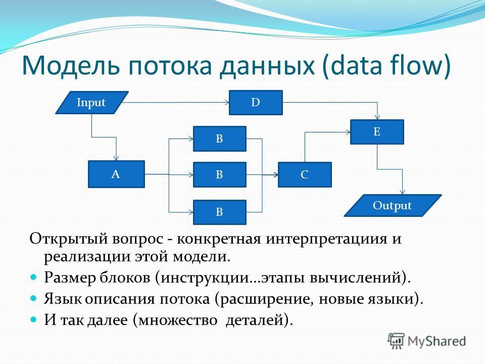 Модель потока данных (data flow) A D B BC E Input Output B Открытый вопрос - конкретная интерпретациия и реализации этой модели. Размер блоков (инструкции...этапы вычислений). Язык описания потока (расширение, новые языки). И так далее (множество дет