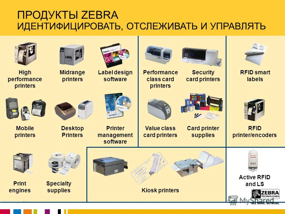 Zebra Confidential ПРОДУКТЫ ZEBRA ИДЕНТИФИЦИРОВАТЬ, ОТСЛЕЖИВАТЬ И УПРАВЛЯТЬ High performance printers Midrange printers RFID smart labels Performance class card printers Print engines Label design software Mobile printers Desktop Printers RFID printe