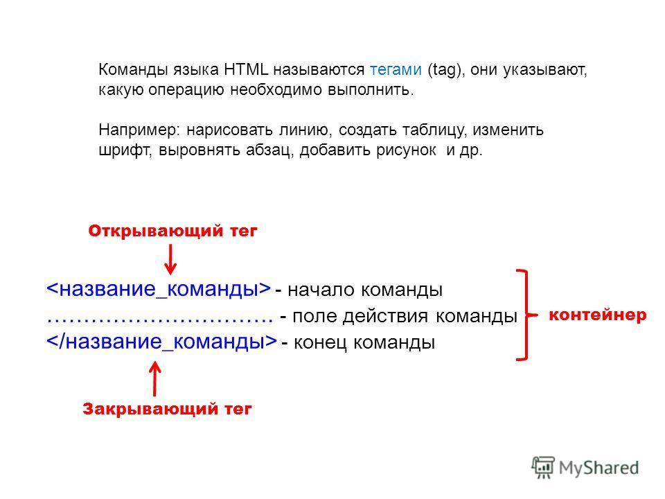 - начало команды …………………………. - поле действия команды - конец команды Открывающий тег Команды языка HTML называются тегами (tag), они указывают, какую операцию необходимо выполнить. Например: нарисовать линию, создать таблицу, изменить шрифт, выровнят
