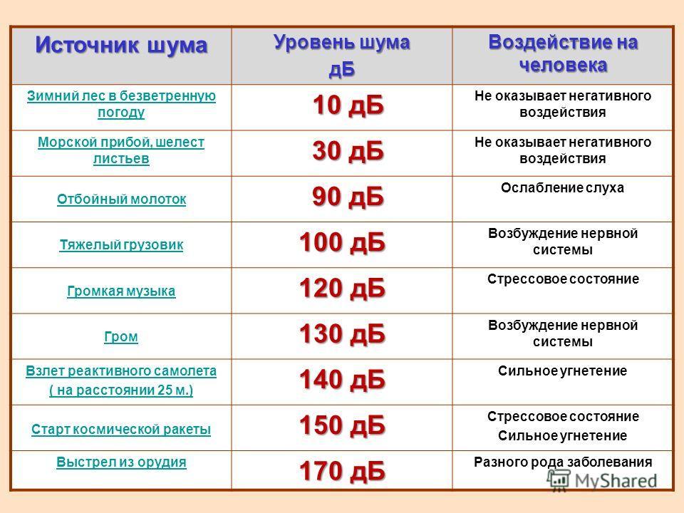 http://images.myshared.ru/5/529085/slide_2.jpg