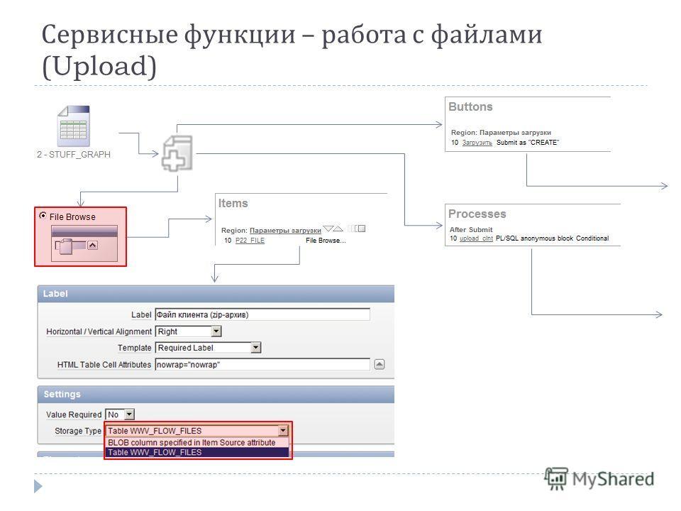 Сервисные функции – работа с файлами (Upload)