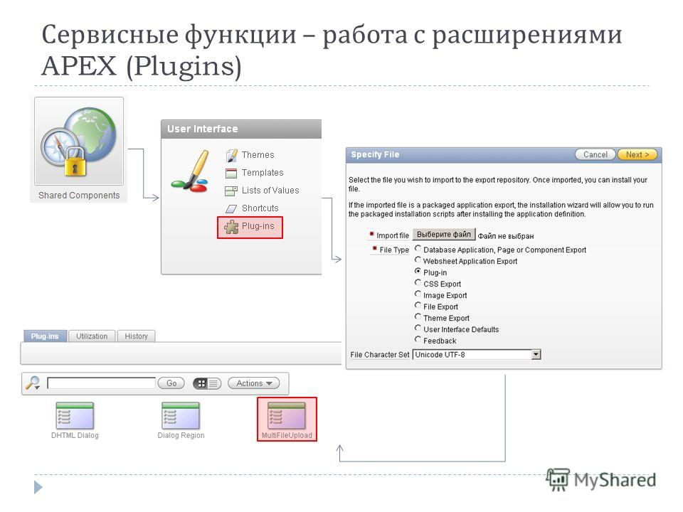 Сервисные функции – работа с расширениями APEX (Plugins)