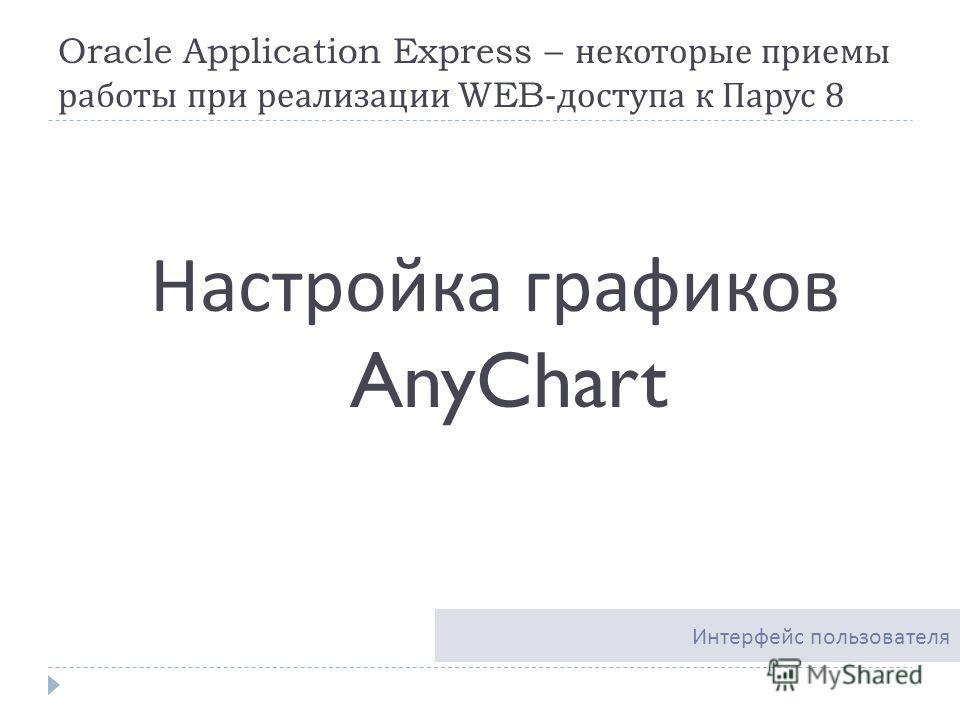 Oracle Application Express – некоторые приемы работы при реализации WEB- доступа к Парус 8 Настройка графиков AnyChart Интерфейс пользователя