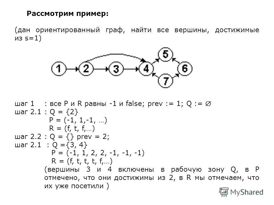Рассмотрим пример: (дан ориентированный граф, найти все вершины, достижимые из s=1) шаг 1 : все P и R равны -1 и false; prev := 1; Q := шаг 2.1 : Q = {2} P = (-1, 1,-1, …) R = (f, t, f,…) шаг 2.2: Q = {} prev = 2; шаг 2.1 : Q ={3, 4} P = (-1, 1, 2, 2