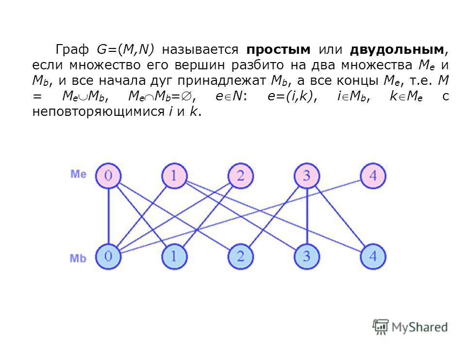 Граф G=(M,N) называется простым или двудольным, если множество его вершин разбито на два множества M е и M b, и все начала дуг принадлежат M b, а все концы M е, т.е. M = M eM b, M eM b =, eN: e=(i,k), iM b, kM e c неповторяющимися i и k.