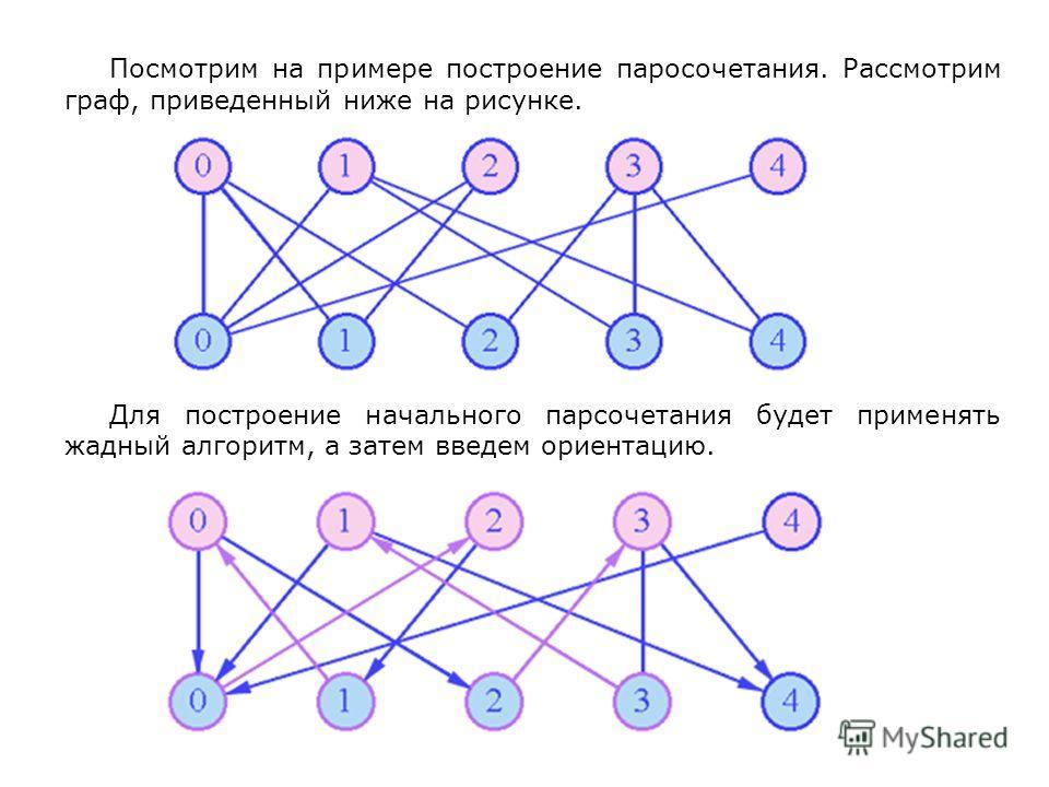 Посмотрим на примере построение паросочетания. Рассмотрим граф, приведенный ниже на рисунке. Для построение начального парсочетания будет применять жадный алгоритм, а затем введем ориентацию.