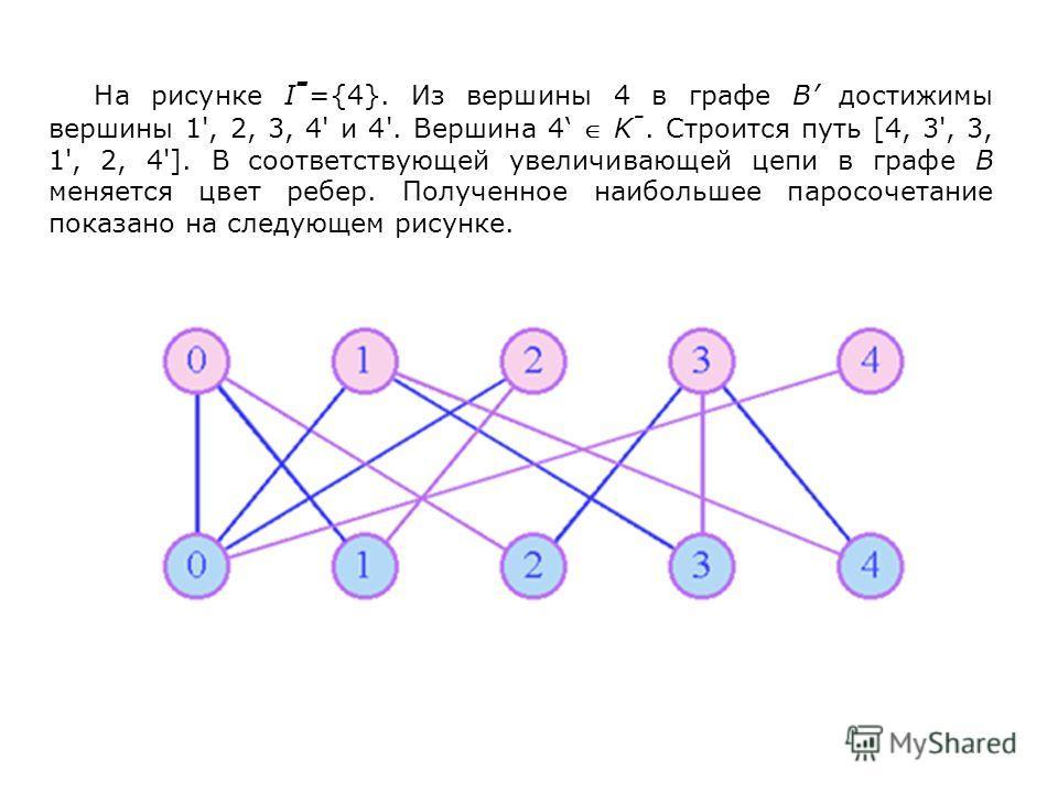 На рисунке I - ={4}. Из вершины 4 в графе В достижимы вершины 1', 2, 3, 4' и 4'. Вершина 4 K -. Строится путь [4, 3', 3, 1', 2, 4']. В соответствующей увеличивающей цепи в графе В меняется цвет ребер. Полученное наибольшее паросочетание показано на с