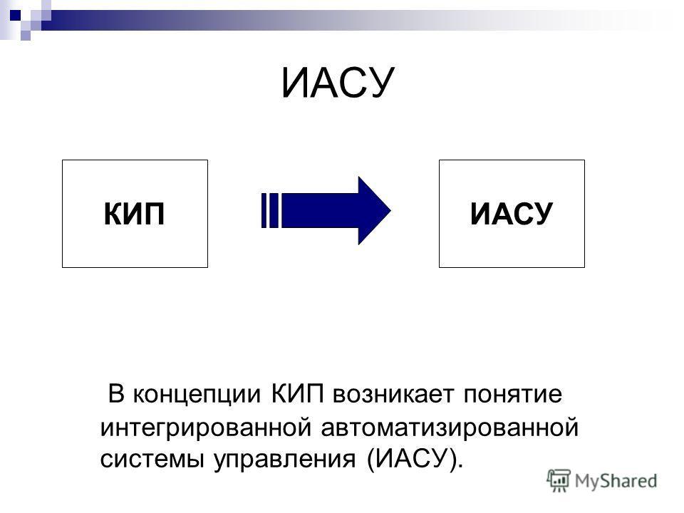 ИАСУ В концепции КИП возникает понятие интегрированной автоматизированной системы управления (ИАСУ). КИПИАСУ