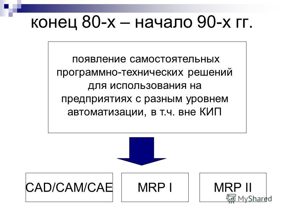 конец 80-х – начало 90-х гг. появление самостоятельных программно-технических решений для использования на предприятиях с разным уровнем автоматизации, в т.ч. вне КИП CAD/CAM/CAEMRP IMRP II