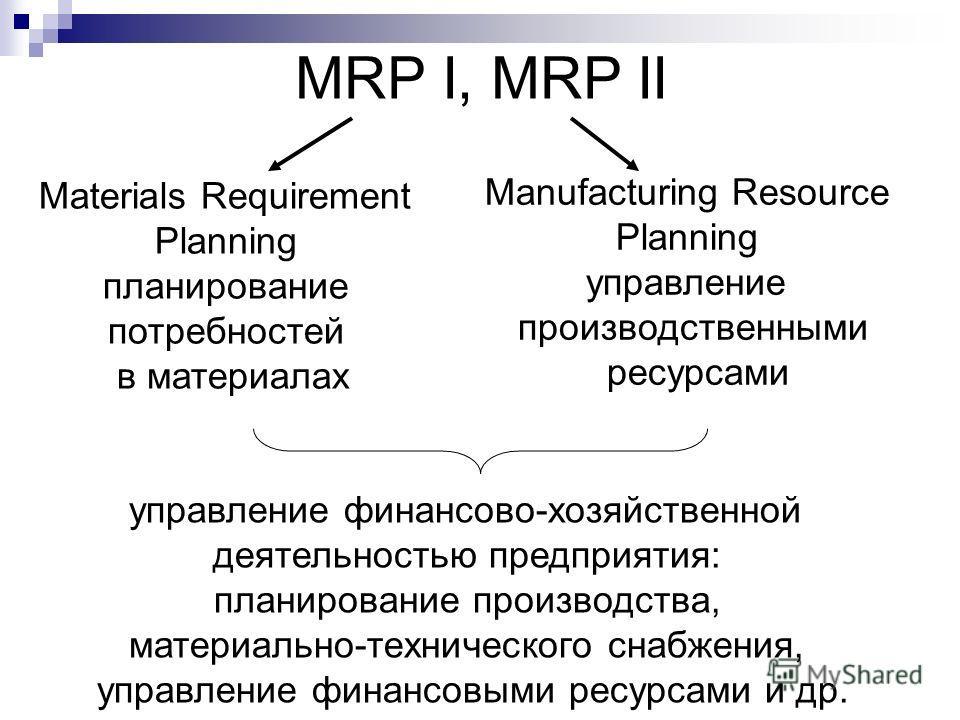MRP I, MRP II Materials Requirement Planning планирование потребностей в материалах Manufacturing Resource Planning управление производственными ресурсами управление финансово-хозяйственной деятельностью предприятия: планирование производства, матери