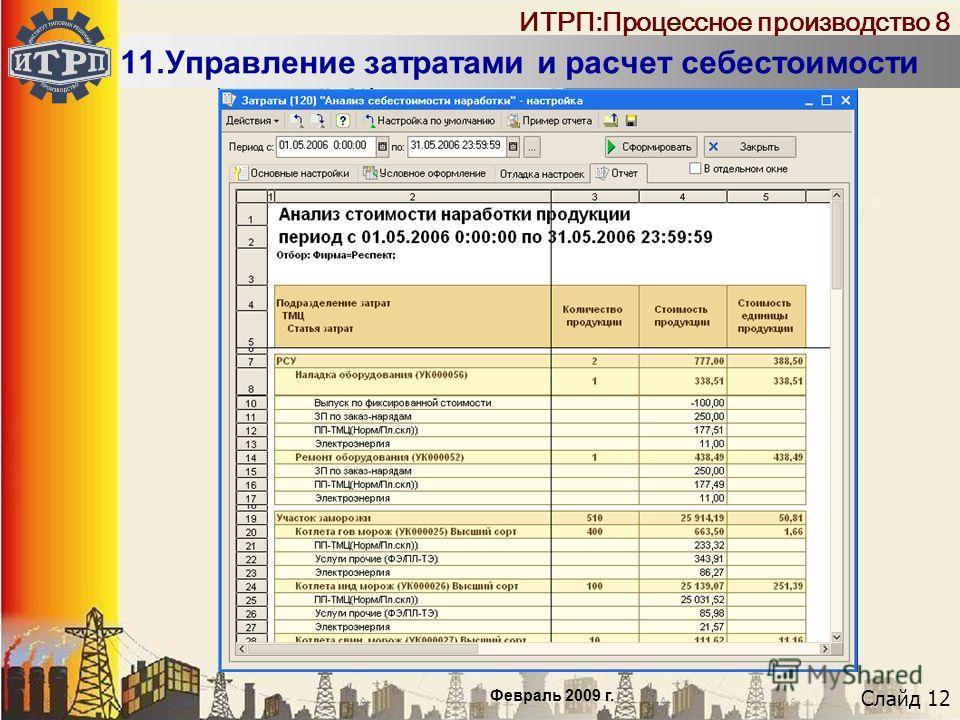 Слайд 12 Февраль 2009 г. ИТРП:Процессное производство 8 11.Управление затратами и расчет себестоимости
