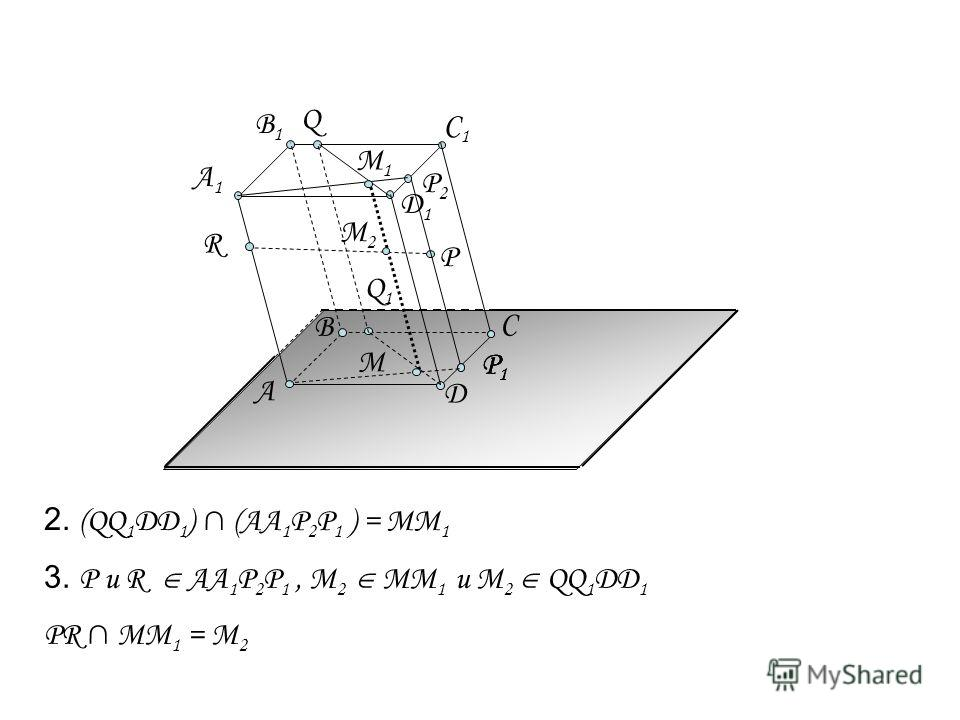 Д1Д1 А C Д А1А1 B1B1 C1C1 R B P Q Q1Q1 P1P1 P2P2 P1P1 P1P1 2. ( QQ 1 DD 1 ) (АА 1 Р 2 Р 1 ) = ММ 1 3. Р и R АА 1 Р 2 Р 1, М 2 ММ 1 и М 2 QQ 1 DD 1 PR ММ 1 = М 2 М М 1 М 2