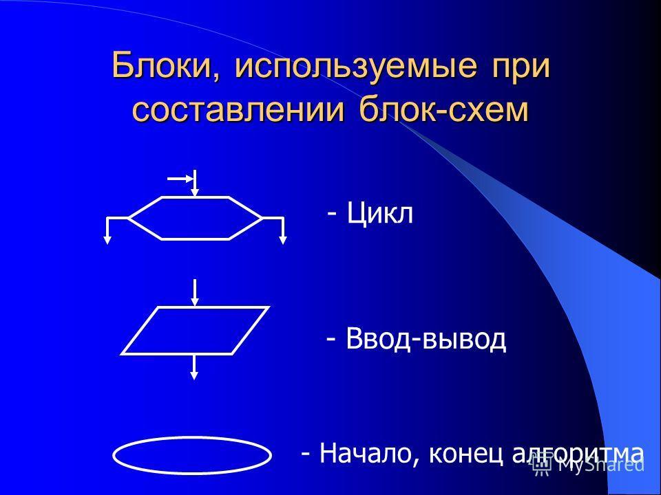 Блоки, используемые при составлении блок-схем - Элементарное действие - Условие