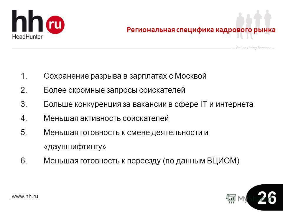 www.hh.ru Online Hiring Services 26 Региональная специфика кадрового рынка 1.Сохранение разрыва в зарплатах с Москвой 2.Более скромные запросы соискателей 3.Больше конкуренция за вакансии в сфере IT и интернета 4.Меньшая активность соискателей 5.Мень