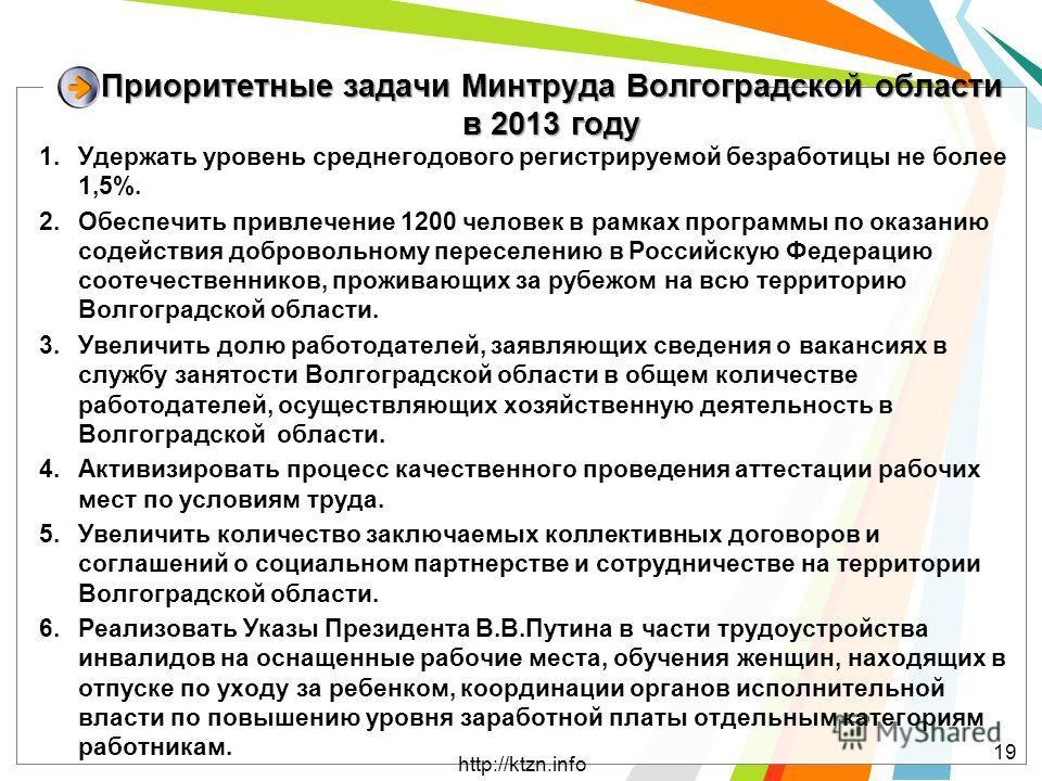Приоритетные задачи Минтруда Волгоградской области в 2013 году 1.Удержать уровень среднегодового регистрируемой безработицы не более 1,5%. 2.Обеспечить привлечение 1200 человек в рамках программы по оказанию содействия добровольному переселению в Рос
