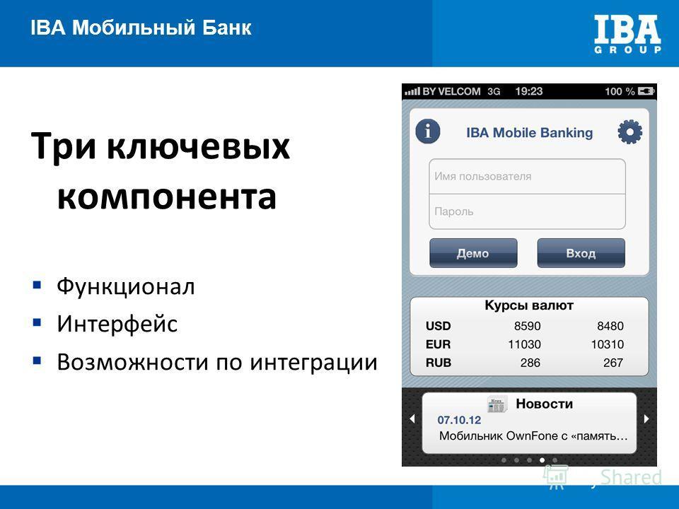 IBA Мобильный Банк Три ключевых компонента Функционал Интерфейс Возможности по интеграции