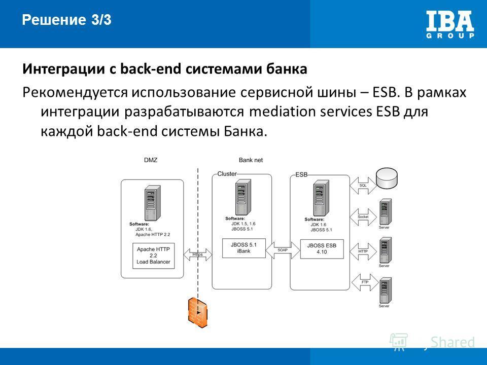 Решение 3/3 Интеграции с back-end системами банка Рекомендуется использование сервисной шины – ESB. В рамках интеграции разрабатываются mediation services ESB для каждой back-end системы Банка.