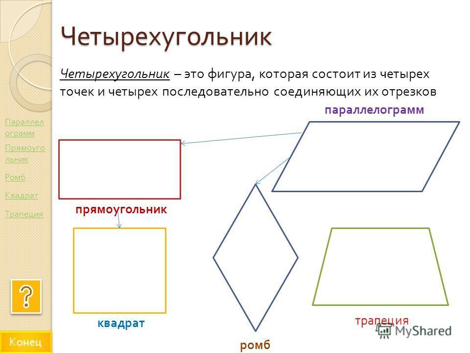 Четырехугольник Четырехугольник – это фигура, которая состоит из четырех точек и четырех последовательно соединяющих их отрезков параллелограмм трапеция прямоугольник ромб квадрат Параллел ограмм Ромб Прямоуго льник Трапеция Квадрат Конец
