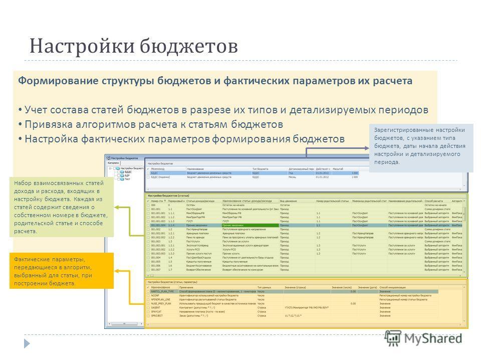 Настройки бюджетов Формирование структуры бюджетов и фактических параметров их расчета Учет состава статей бюджетов в разрезе их типов и детализируемых периодов Привязка алгоритмов расчета к статьям бюджетов Настройка фактических параметров формирова