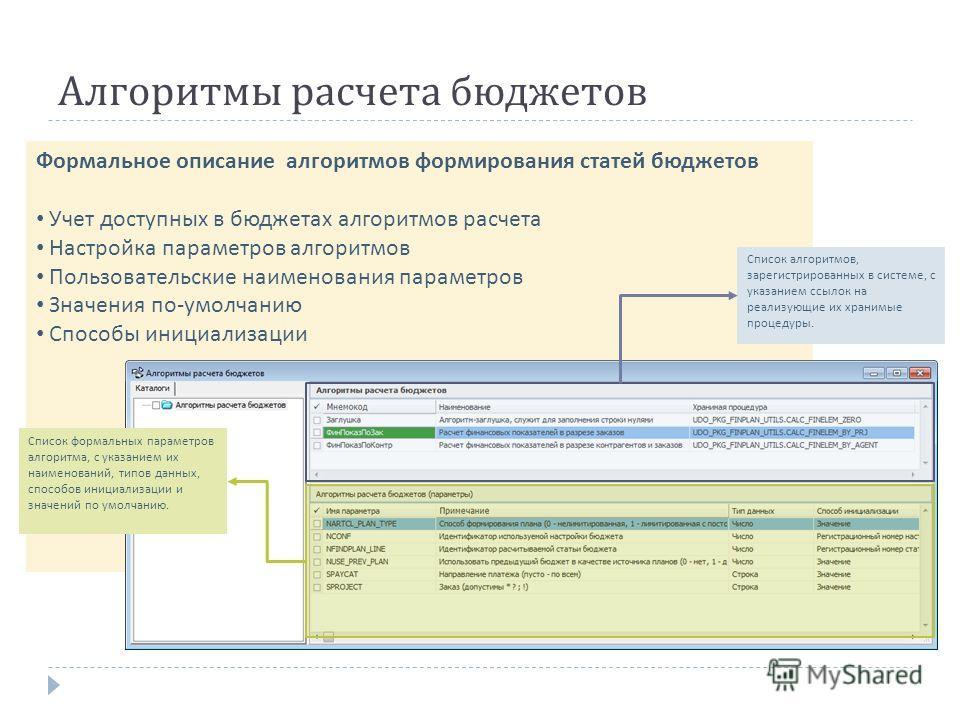 Формальное описание алгоритмов формирования статей бюджетов Учет доступных в бюджетах алгоритмов расчета Настройка параметров алгоритмов Пользовательские наименования параметров Значения по - умолчанию Способы инициализации Алгоритмы расчета бюджетов