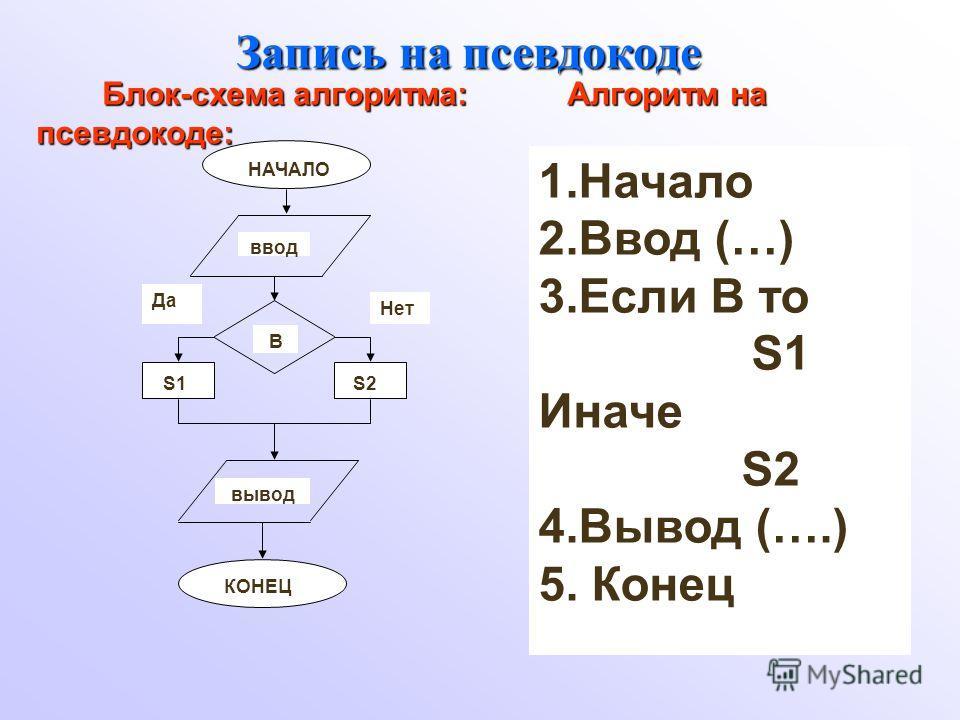 НАЧАЛО КОНЕЦ 1.Начало 2.Ввод (…) 3.Если В то S1 Иначе S2 4.Вывод (….) 5. Конец Нет Да В S1S2 ввод вывод Блок-схема алгоритма: Алгоритм на псевдокоде: Запись на псевдокоде