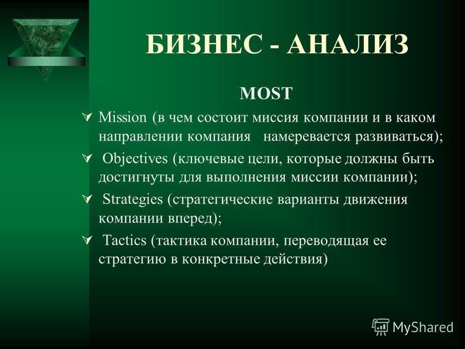 БИЗНЕС - АНАЛИЗ MOST Mission (в чем состоит миссия компании и в каком направлении компания намеревается развиваться); Objectives (ключевые цели, которые должны быть достигнуты для выполнения миссии компании); Strategies (стратегические варианты движе