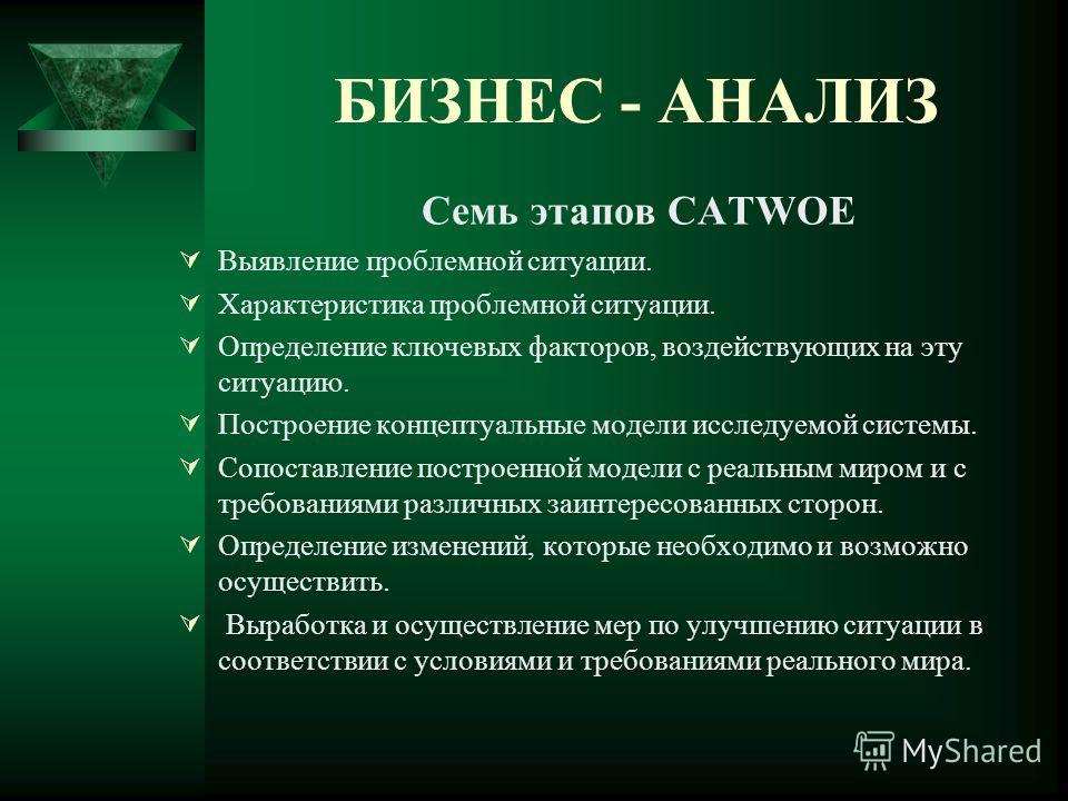 БИЗНЕС - АНАЛИЗ Семь этапов CATWOE Выявление проблемной ситуации. Характеристика проблемной ситуации. Определение ключевых факторов, воздействующих на эту ситуацию. Построение концептуальные модели исследуемой системы. Сопоставление построенной модел