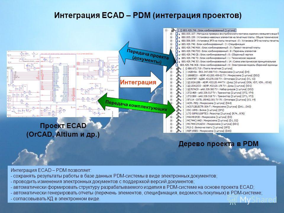 Интеграция ECAD – PDM (интеграция проектов) Проект ECAD (OrCAD, Altium и др.) Дерево проекта в PDM Интеграция Передача проекта (документы) Интеграция ECAD – PDM позволяет: - сохранять результаты работы в базе данных PDM-системы в виде электронных док