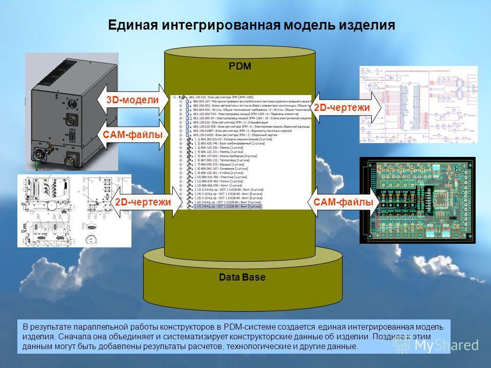 Data Base PDM 3D-модели 2D-чертежи CAM-файлы Единая интегрированная модель изделия CAM-файлы В результате параллельной работы конструкторов в PDM-системе создается единая интегрированная модель изделия. Сначала она объединяет и систематизирует констр