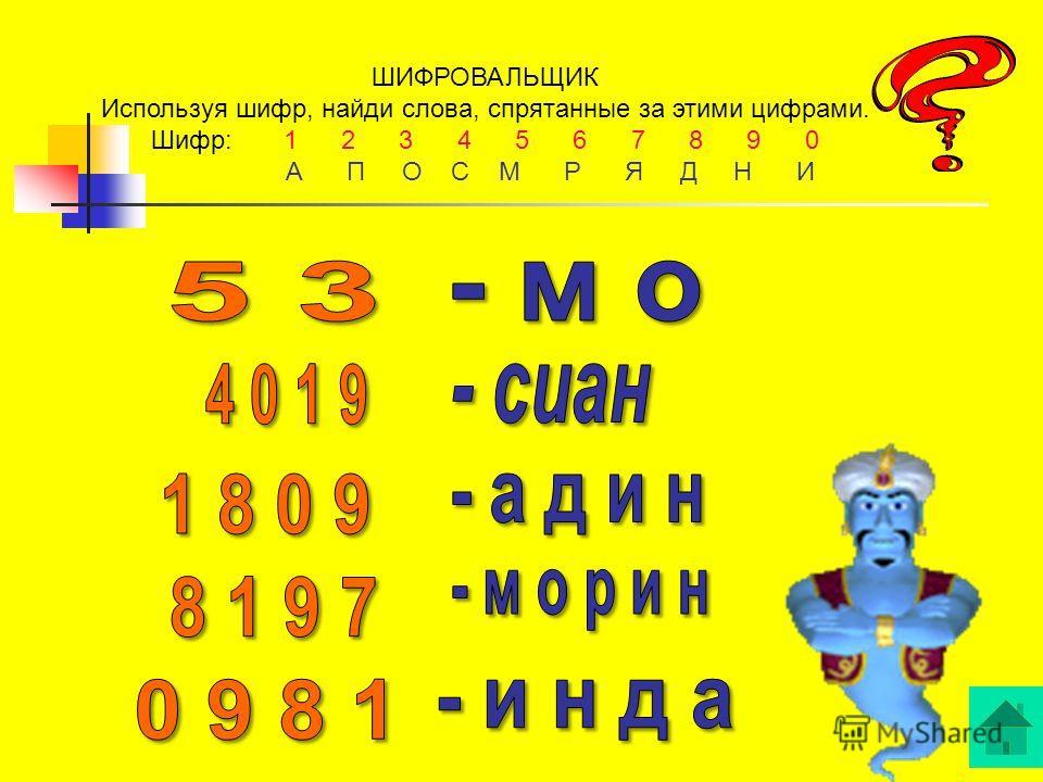 ШИФРОВАЛЬЩИК Используя шифр, найди слова, спрятанные за этими цифрами. Шифр: 1 2 3 4 5 6 7 8 9 0 А П О С М Р Я Д Н И