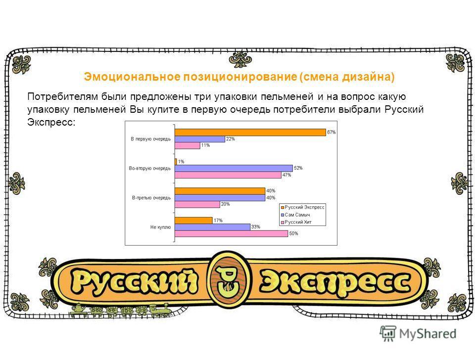 Эмоциональное позиционирование (смена дизайна) Потребителям были предложены три упаковки пельменей и на вопрос какую упаковку пельменей Вы купите в первую очередь потребители выбрали Русский Экспресс: